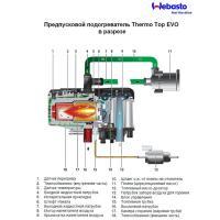 Webasto Thermo Top Evo 5 (дизель, 12 В)