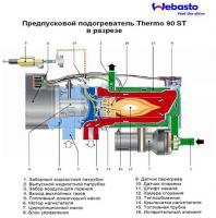Webasto Thermo Pro 90 (дизель, 12В)