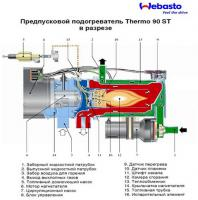 Webasto Thermo Pro 90 (дизель, 24В)