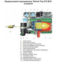 Webasto Thermo Top E (дизель, 12 В)
